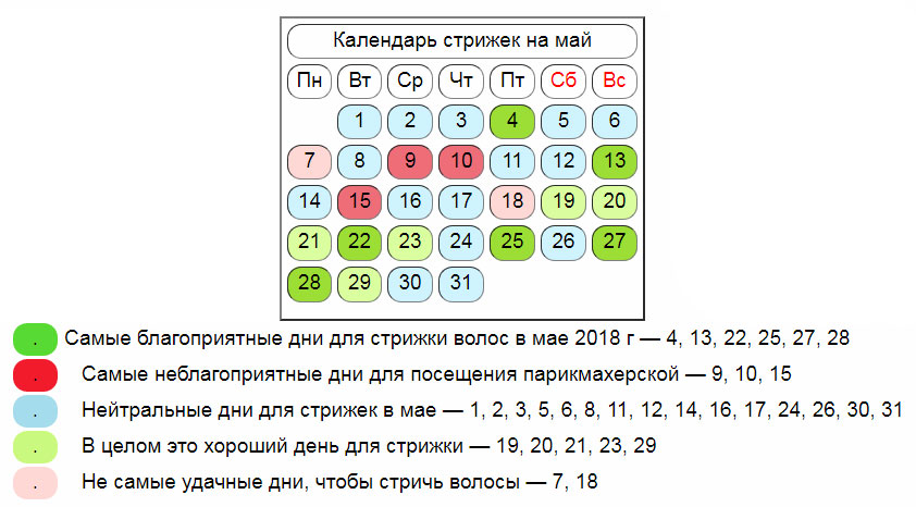 календарь стрижек на май
