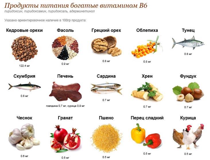 витамин в6 в каких продуктах содержится в картинках