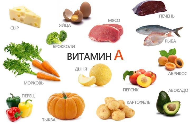 продукты в которых содержится витамин а картинки
