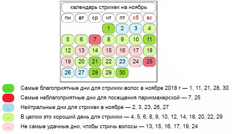 календарь стрижек на ноябрь 2018